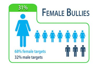 2014-ig-female-bullies